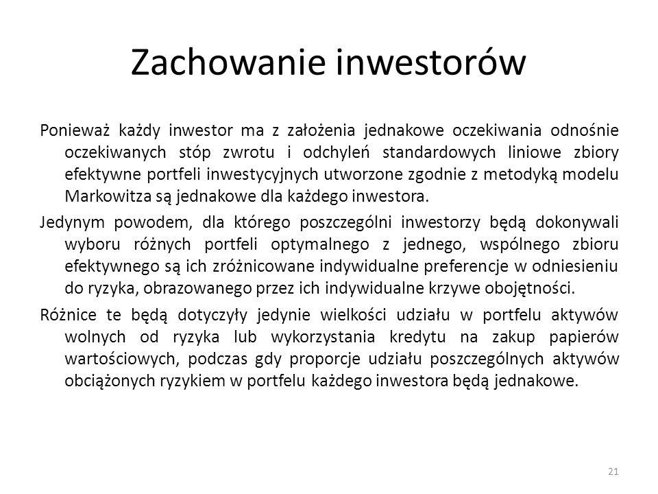 Zachowanie inwestorów Ponieważ każdy inwestor ma z założenia jednakowe oczekiwania odnośnie oczekiwanych stóp zwrotu i odchyleń standardowych liniowe zbiory efektywne portfeli inwestycyjnych utworzone zgodnie z metodyką modelu Markowitza są jednakowe dla każdego inwestora.
