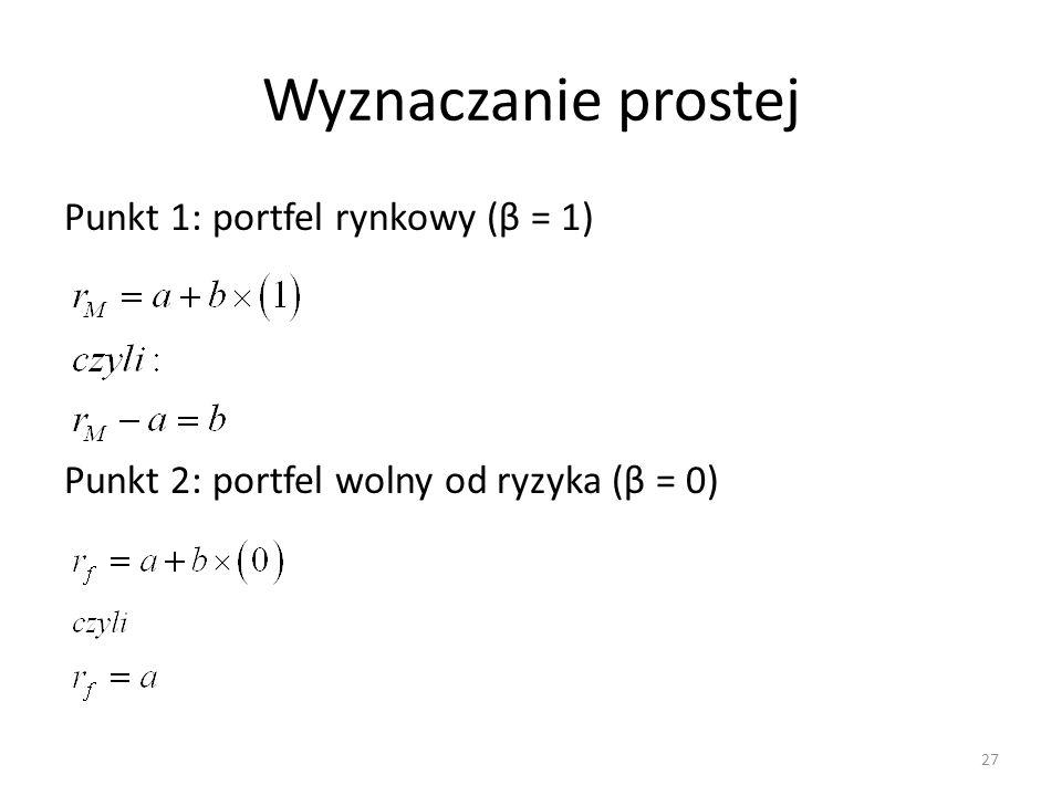 Wyznaczanie prostej Punkt 1: portfel rynkowy (β = 1) Punkt 2: portfel wolny od ryzyka (β = 0) 27