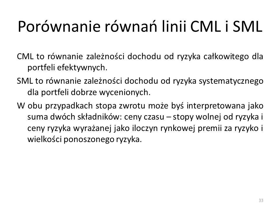 Porównanie równań linii CML i SML CML to równanie zależności dochodu od ryzyka całkowitego dla portfeli efektywnych. SML to równanie zależności dochod