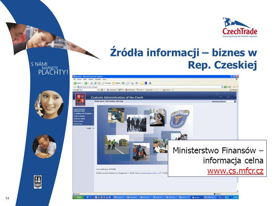 14 Źródła informacji – biznes w Rep. Czeskiej Ministerstwo Finansów – informacja celna www.cs.mfcr.cz www.cs.mfcr.cz
