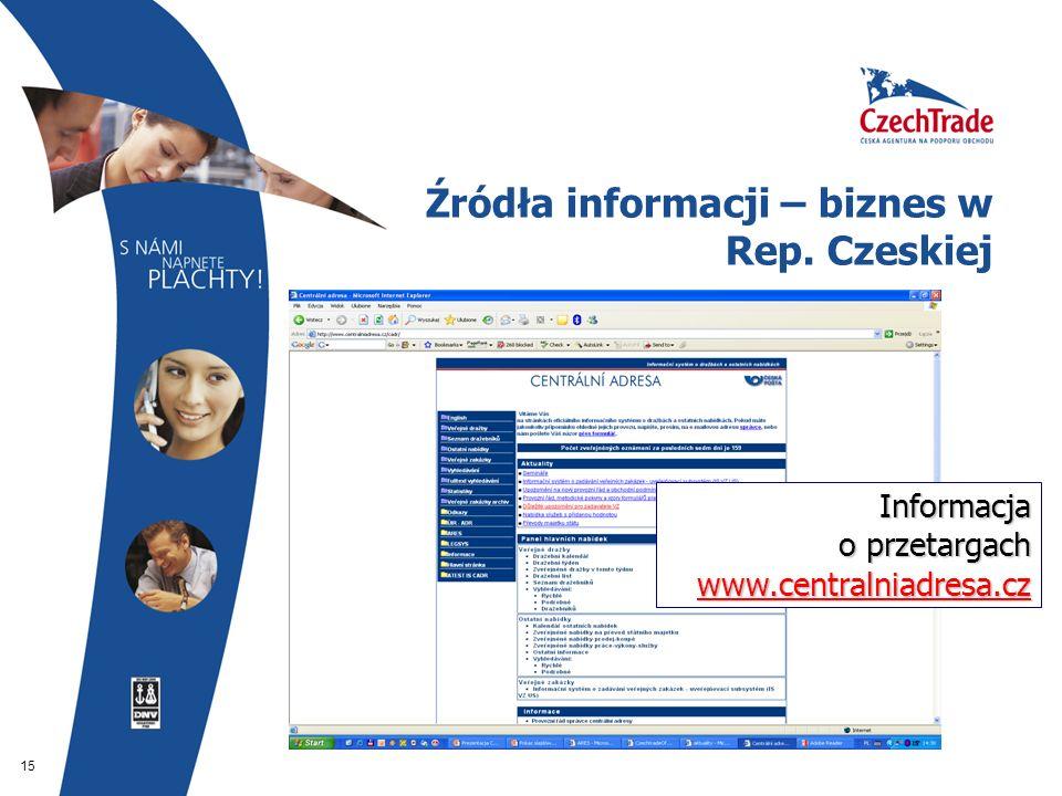 15 Źródła informacji – biznes w Rep. Czeskiej Informacja o przetargach www.centralniadresa.cz www.centralniadresa.cz
