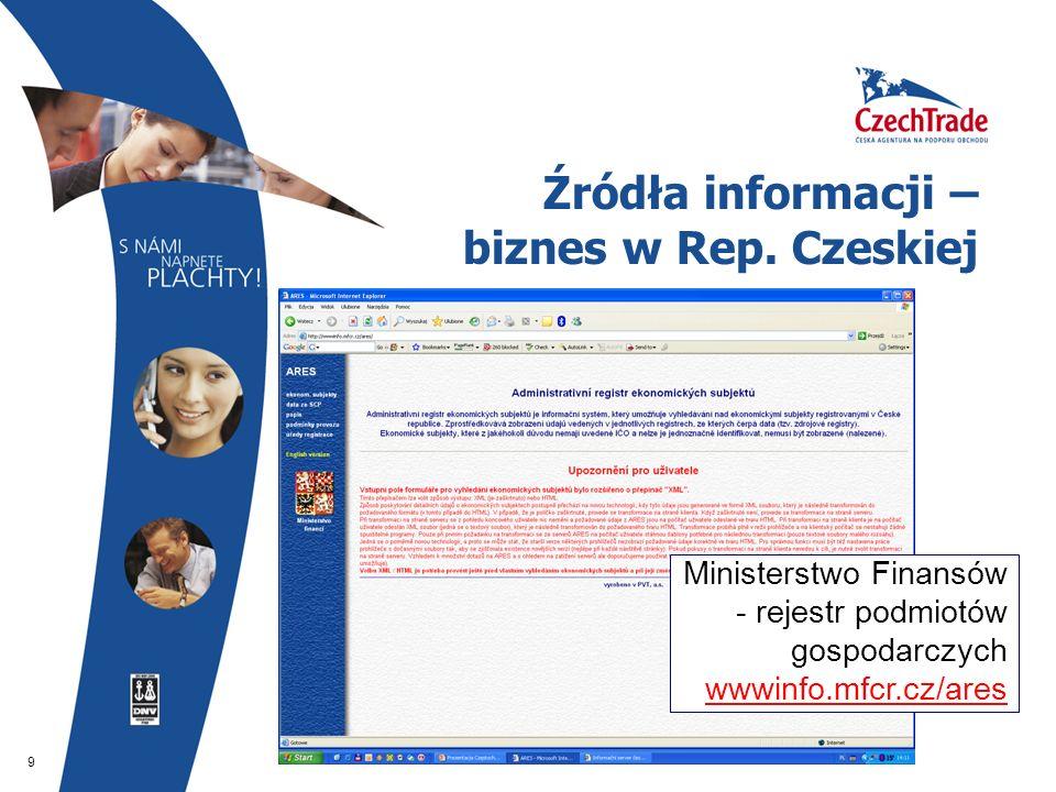 9 Źródła informacji – biznes w Rep. Czeskiej Ministerstwo Finansów - rejestr podmiotów gospodarczych wwwinfo.mfcr.cz/ares wwwinfo.mfcr.cz/ares