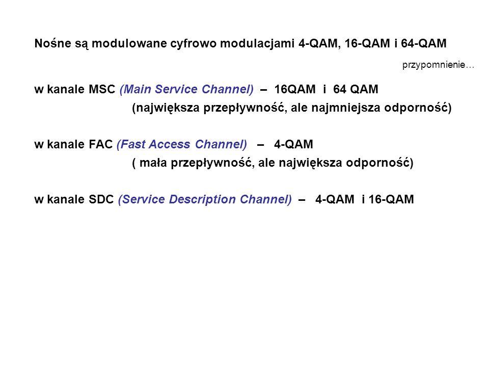 Nośne są modulowane cyfrowo modulacjami 4-QAM, 16-QAM i 64-QAM w kanale MSC (Main Service Channel) – 16QAM i 64 QAM (największa przepływność, ale najmniejsza odporność) w kanale FAC (Fast Access Channel) – 4-QAM ( mała przepływność, ale największa odporność) w kanale SDC (Service Description Channel) – 4-QAM i 16-QAM przypomnienie…