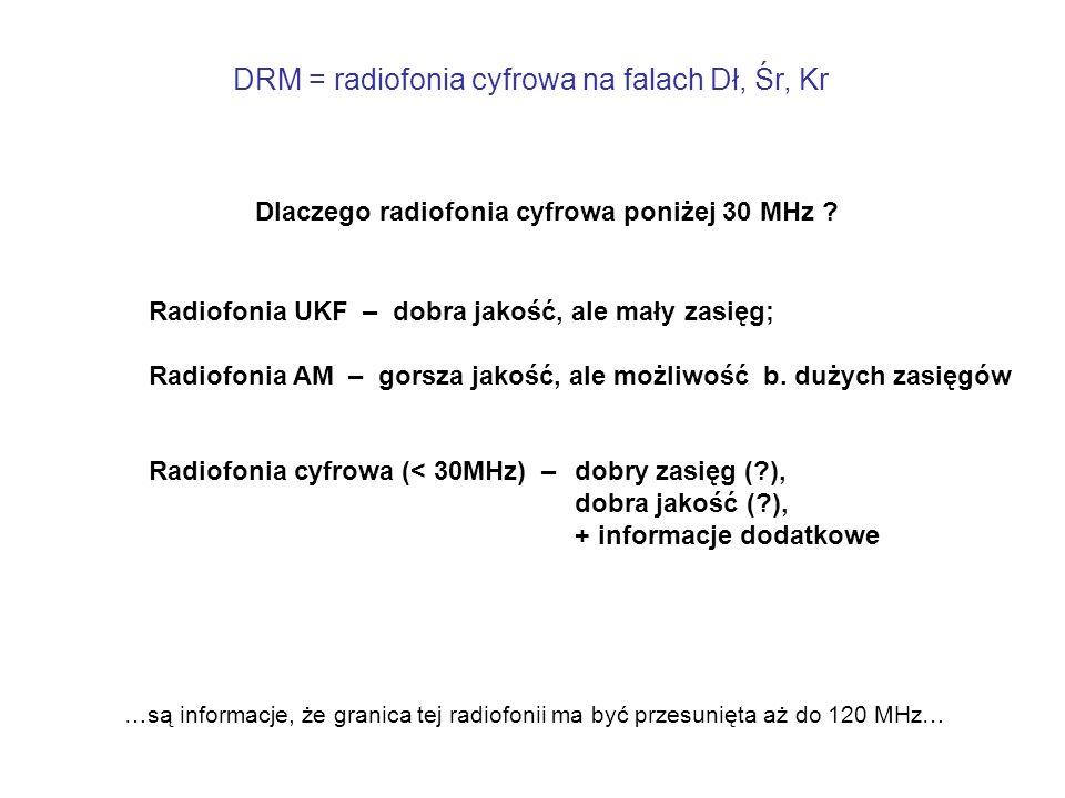 Digital Radio Mondiale IEC 62272-1 Digital Radio Mondiale (DRM) – Part 1: System specification ES 201 980 Digital Radio Mondiale (DRM) – System specification dobra jakość dźwięku, dobry odbiór na tych samych częstotliwościach co AM, wybór stacji wg nazwy lub typu programu, wyświetlanie informacji dodatkowej, niewielka modyfikacja nadajników, możliwość odbioru międzykontynentalnego.