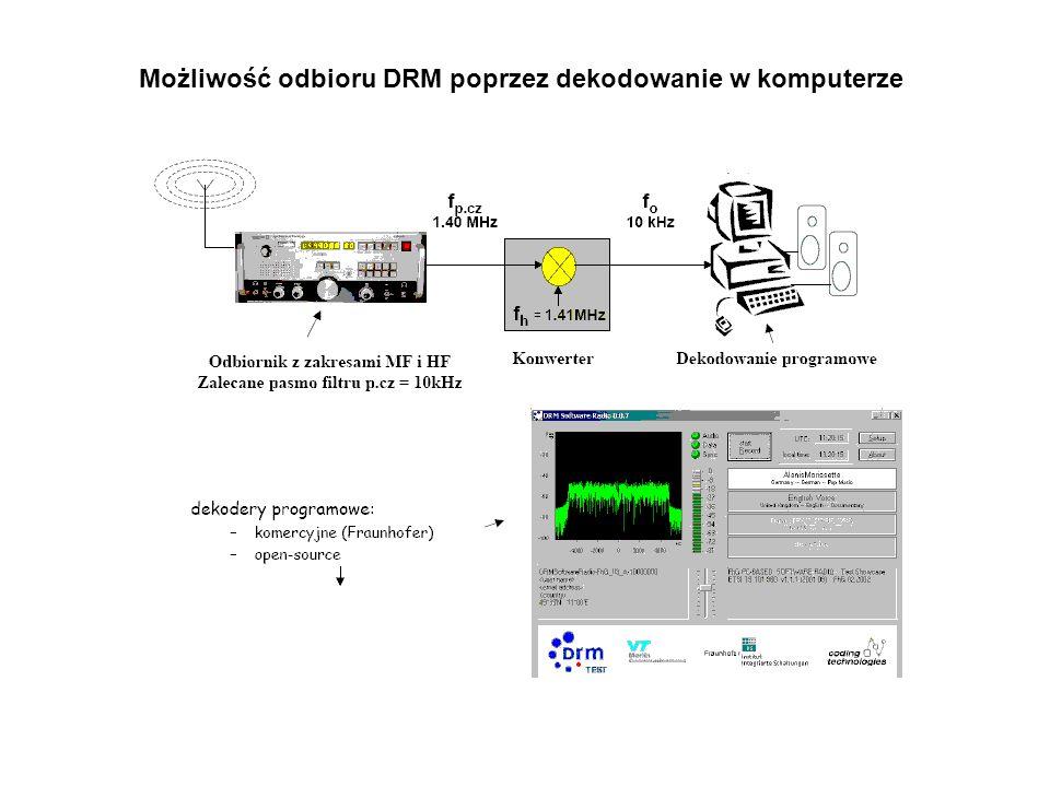 Możliwość odbioru DRM poprzez dekodowanie w komputerze