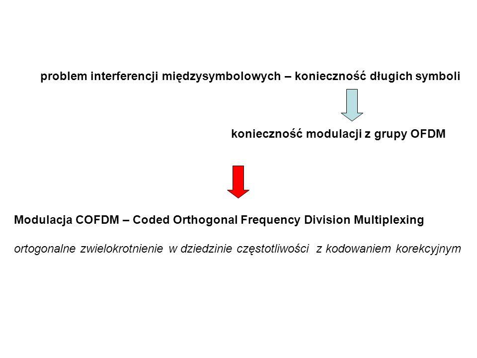 AAC = Advanced Audio Coding - standardowa kompresja stratna w technice fonii cyfrowej.