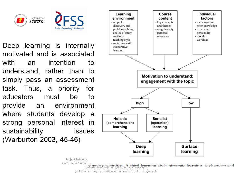 Projekt Zrównoważony rozwój, zrównoważone społeczeństwo – opracowanie i wdrożenie innowacyjnego programu kształcenia w zakresie nowoczesnych metod pom