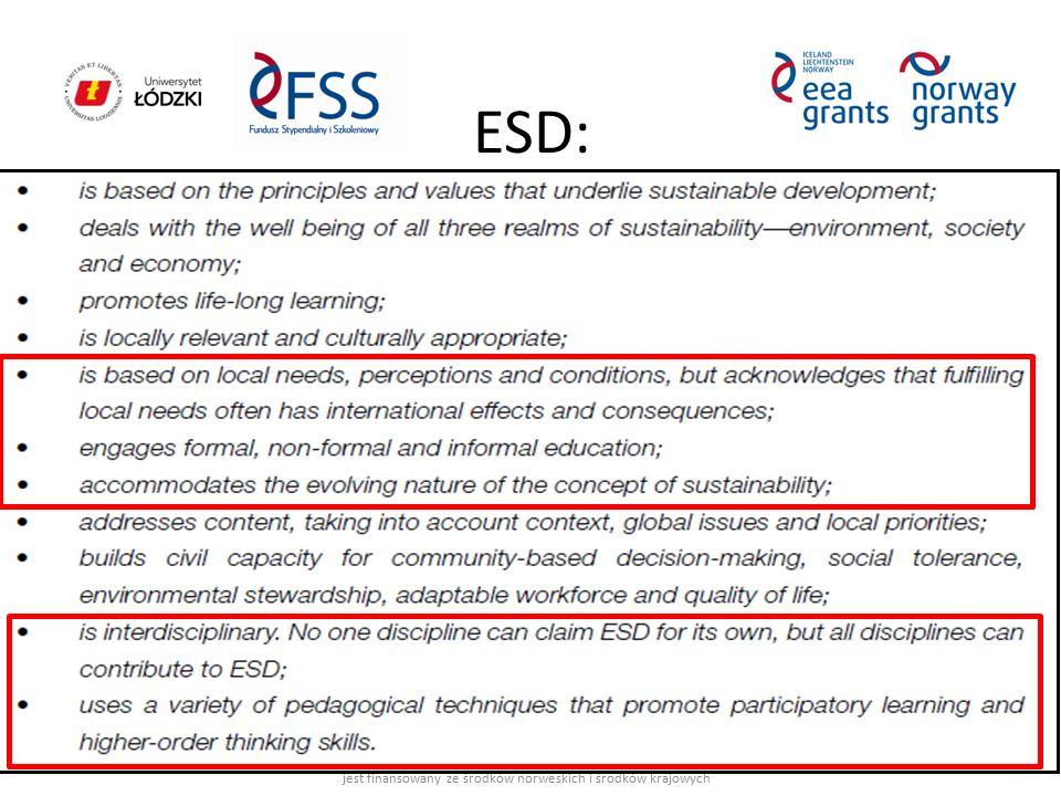 ESD: Projekt Zrównoważony rozwój, zrównoważone społeczeństwo – opracowanie i wdrożenie innowacyjnego programu kształcenia w zakresie nowoczesnych meto