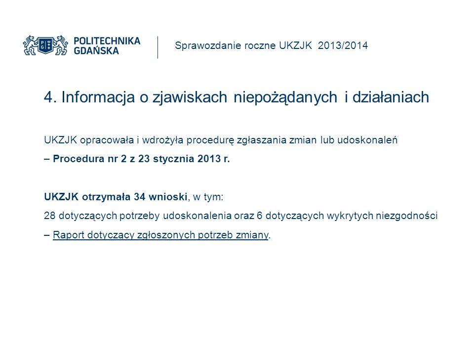 4. Informacja o zjawiskach niepożądanych i działaniach Sprawozdanie roczne UKZJK 2013/2014 UKZJK opracowała i wdrożyła procedurę zgłaszania zmian lub