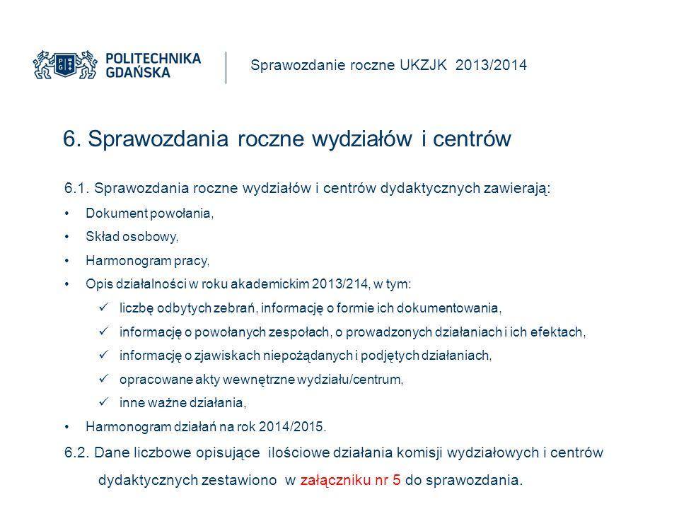 6. Sprawozdania roczne wydziałów i centrów Sprawozdanie roczne UKZJK 2013/2014 6.1.