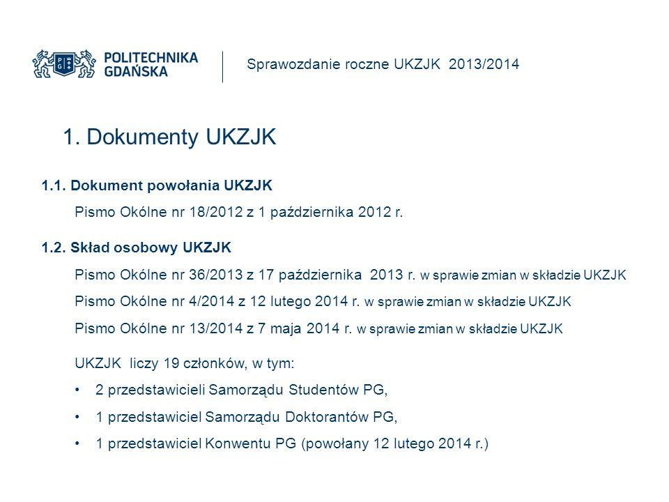 Wszystkie informacje o działaniach UKZJK są dostępne na: http://pg.edu.pl/jakosc- ksztalcenia na stronie głównej PG w informacjach: O Uczelni Jakość kształcenia Sprawozdanie roczne UKZJK 2013/2014