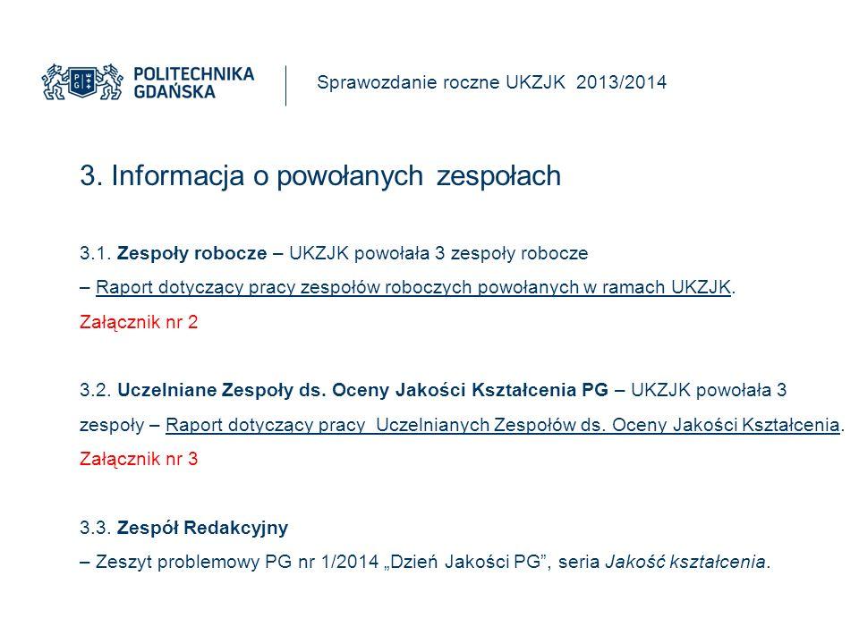 3. Informacja o powołanych zespołach Sprawozdanie roczne UKZJK 2013/2014 3.1.