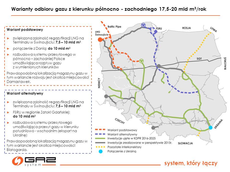 system, który łączy Warianty odbioru gazu z kierunku północno - zachodniego 17,5-20 mld m 3 /rok Wariant podstawowy ► zwiększona zdolność regazyfikacji LNG na Terminalu w Świnoujściu: 7,5 – 10 mld m 3 ► połączenie z Danią: do 10 mld m 3 ► rozbudowa systemu przesyłowego w północno – zachodniej Polsce umożliwiająca rozpływ gazu z wymienionych kierunków Prawdopodobną lokalizacją magazynu gazu w tym wariancie rozwoju jest okolica miejscowości Damasławek.