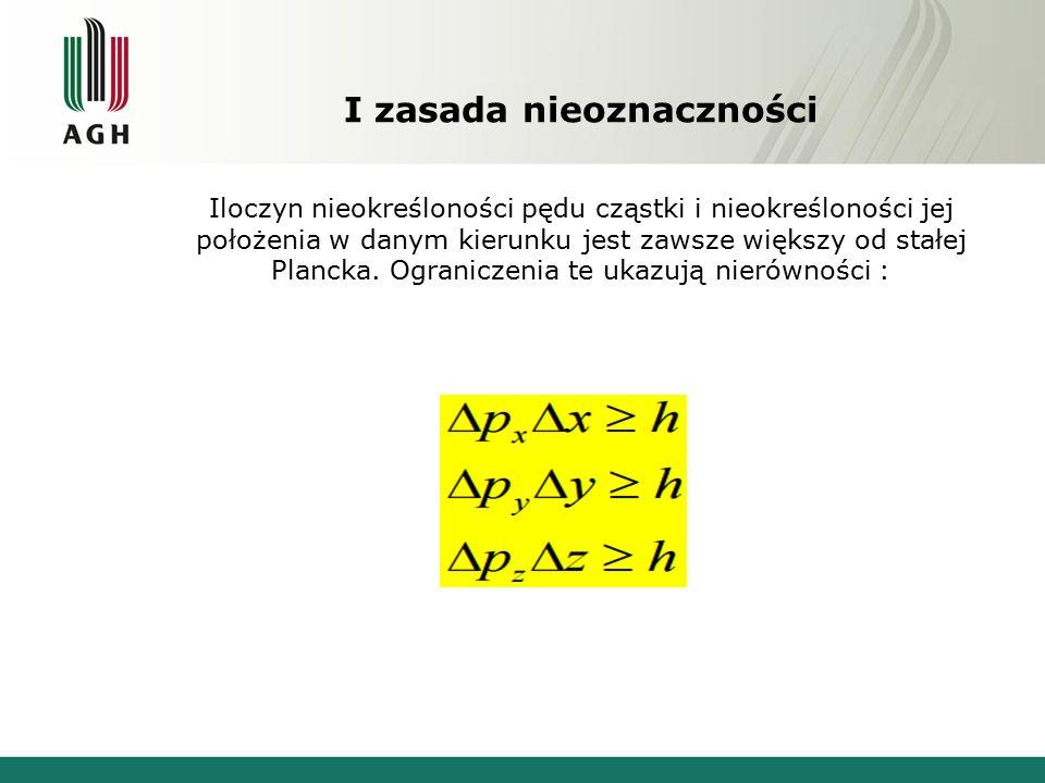 I zasada nieoznaczności Iloczyn nieokreśloności pędu cząstki i nieokreśloności jej położenia w danym kierunku jest zawsze większy od stałej Plancka. O