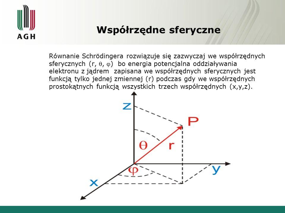 Współrzędne sferyczne Równanie Schrödingera rozwiązuje się zazwyczaj we współrzędnych sferycznych (r, , ) bo energia potencjalna oddziaływania elektronu z jądrem zapisana we współrzędnych sferycznych jest funkcją tylko jednej zmiennej (r) podczas gdy we współrzędnych prostokątnych funkcją wszystkich trzech współrzędnych (x,y,z).