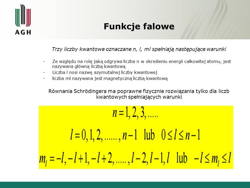 Funkcje falowe Trzy liczby kwantowe oznaczane n, l, ml spełniają następujące warunki -Ze względu na rolę jaką odgrywa liczba n w określeniu energii całkowitej atomu, jest nazywana główną liczbą kwantową -Liczba l nosi nazwę azymutalnej liczby kwantowej -liczba ml nazywana jest magnetyczną liczbą kwantową Równania Schrödingera ma poprawne fizycznie rozwiązania tylko dla liczb kwantowych spełniających warunki