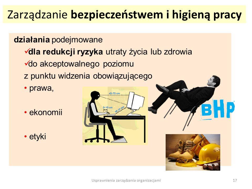 Zarządzanie bezpieczeństwem i higieną pracy działania podejmowane dla redukcji ryzyka utraty życia lub zdrowia do akceptowalnego poziomu z punktu widzenia obowiązującego prawa, ekonomii etyki 17Usprawnienia zarządzania organizacjami
