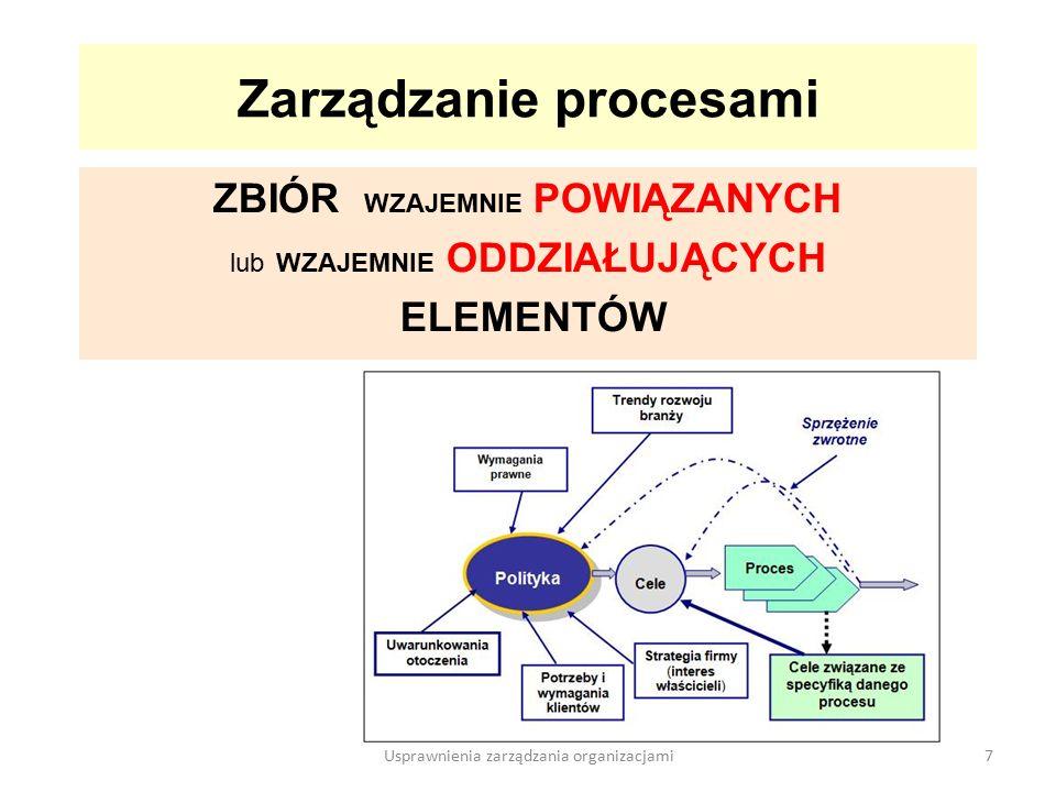 Zarządzanie procesami ZBIÓR WZAJEMNIE POWIĄZANYCH lub WZAJEMNIE ODDZIAŁUJĄCYCH ELEMENTÓW 7Usprawnienia zarządzania organizacjami