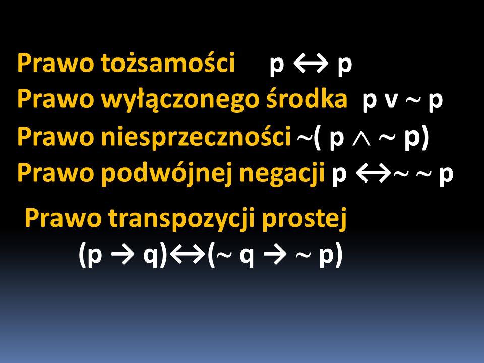 Prawo tożsamości p ↔ p Prawo wyłączonego środka p v  p Prawo niesprzeczności  ( p   p ) Prawo podwójnej negacji p ↔   p Prawo transpozycji prostej (p → q)↔(  q →  p)