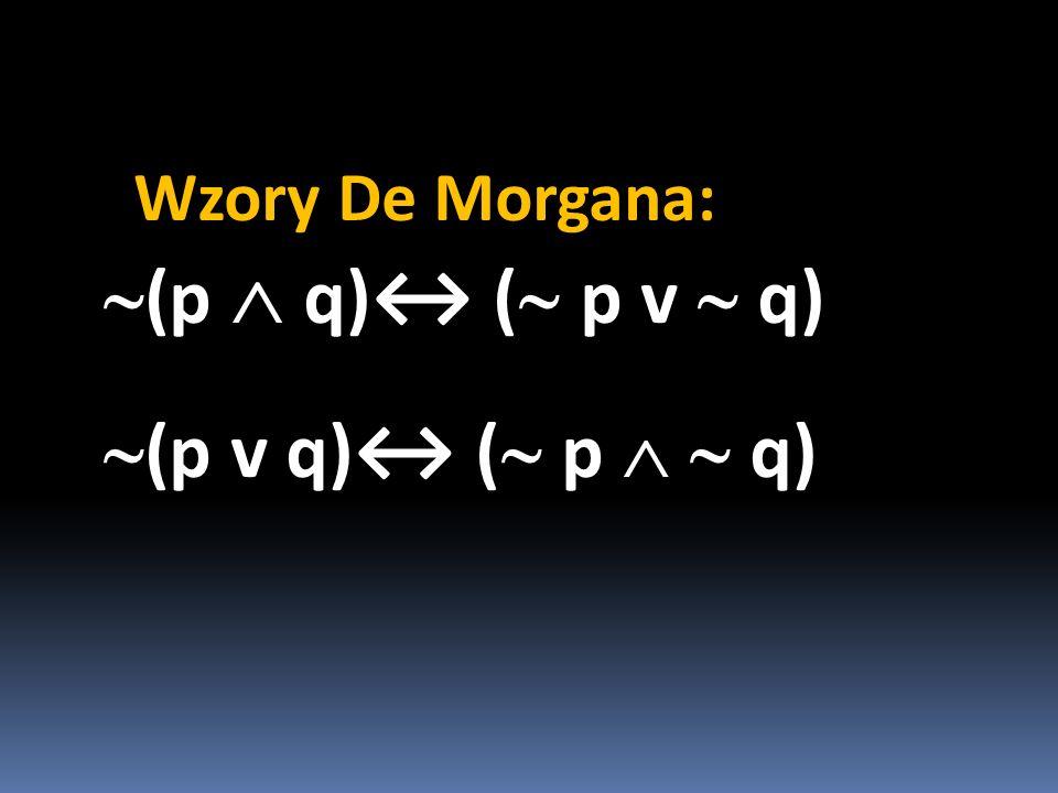 Wzory De Morgana:  (p  q)↔ (  p v  q)  (p v q)↔ (  p   q)