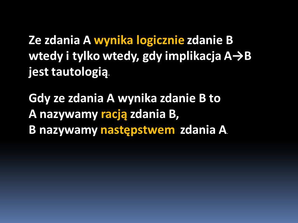 Ze zdania A wynika logicznie zdanie B wtedy i tylko wtedy, gdy implikacja A→B jest tautologią.