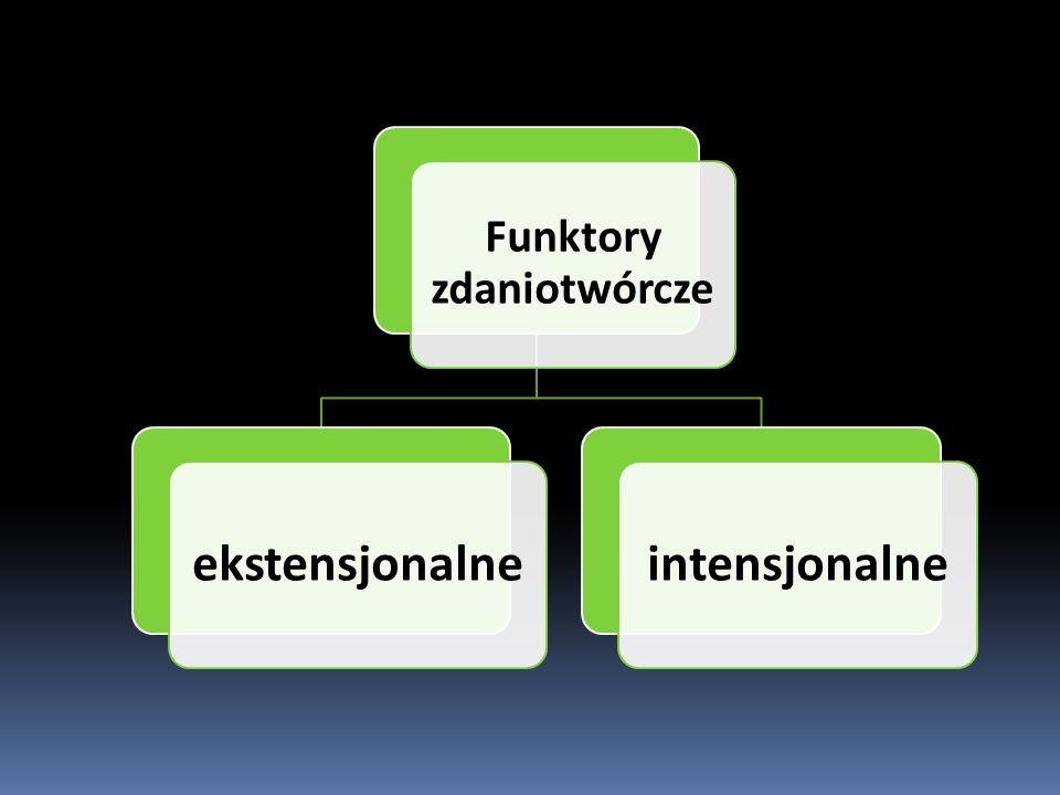 Funktory zdaniotwórcze ekstensjonalneintensjonalne