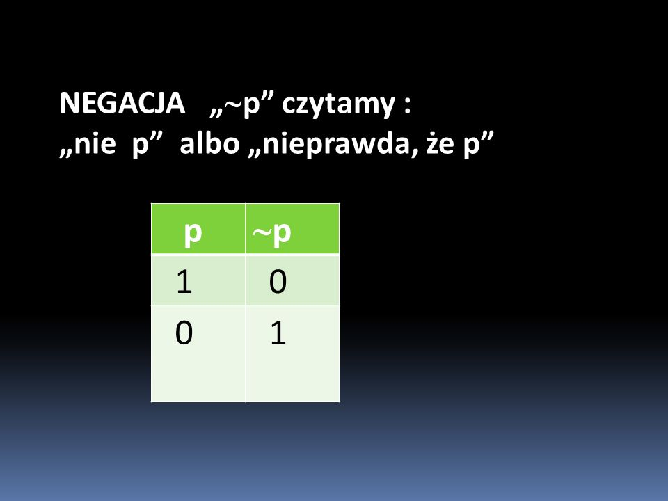 """NEGACJA """"  p czytamy : """"nie p albo """"nieprawda, że p p pp 1 0 0 1"""