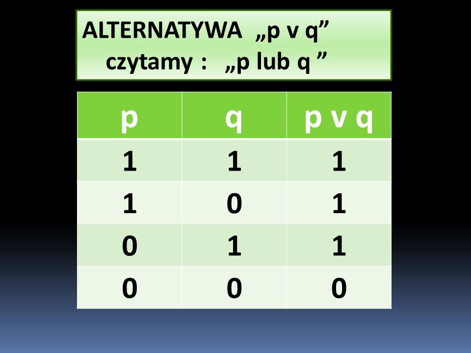 """ALTERNATYWA """"p v q czytamy : """"p lub q pqp v q 111 101 011 000"""