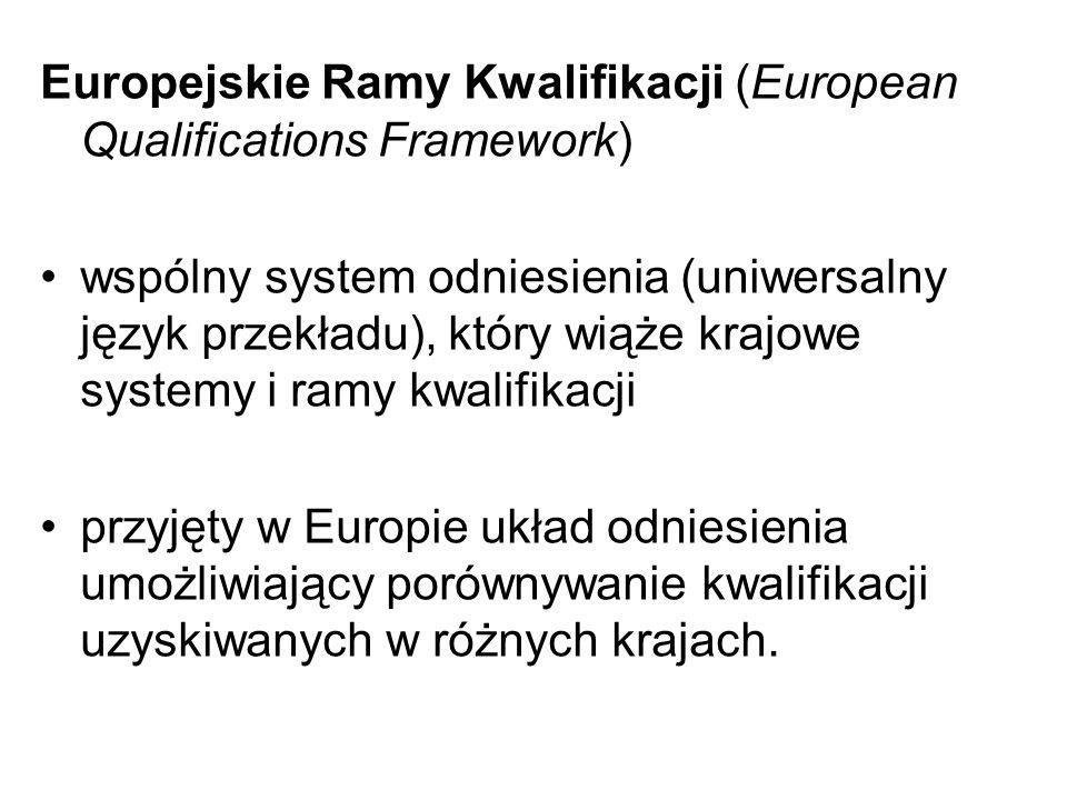 Europejskie Ramy Kwalifikacji (European Qualifications Framework) wspólny system odniesienia (uniwersalny język przekładu), który wiąże krajowe systemy i ramy kwalifikacji przyjęty w Europie układ odniesienia umożliwiający porównywanie kwalifikacji uzyskiwanych w różnych krajach.