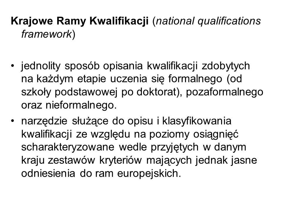 Krajowe Ramy Kwalifikacji (national qualifications framework) jednolity sposób opisania kwalifikacji zdobytych na każdym etapie uczenia się formalnego (od szkoły podstawowej po doktorat), pozaformalnego oraz nieformalnego.