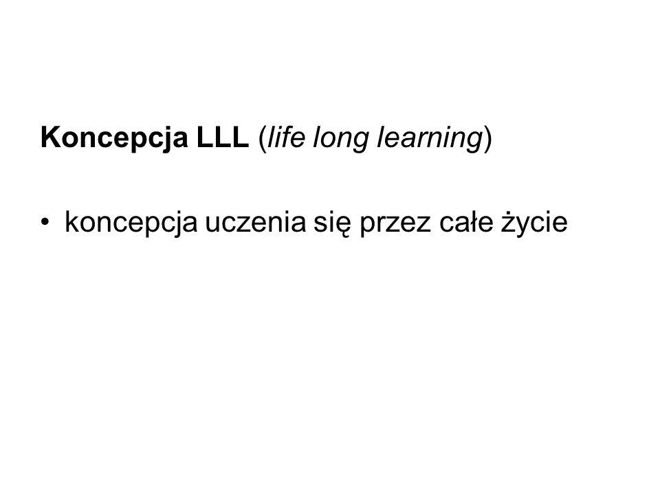 Koncepcja LLL (life long learning) koncepcja uczenia się przez całe życie