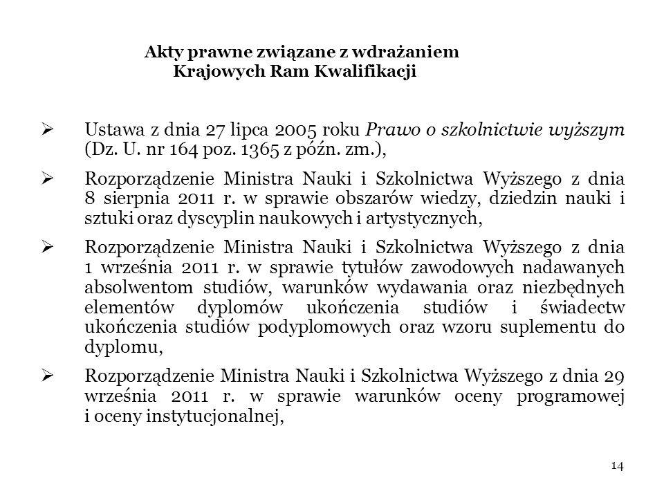 Akty prawne związane z wdrażaniem Krajowych Ram Kwalifikacji  Ustawa z dnia 27 lipca 2005 roku Prawo o szkolnictwie wyższym (Dz.