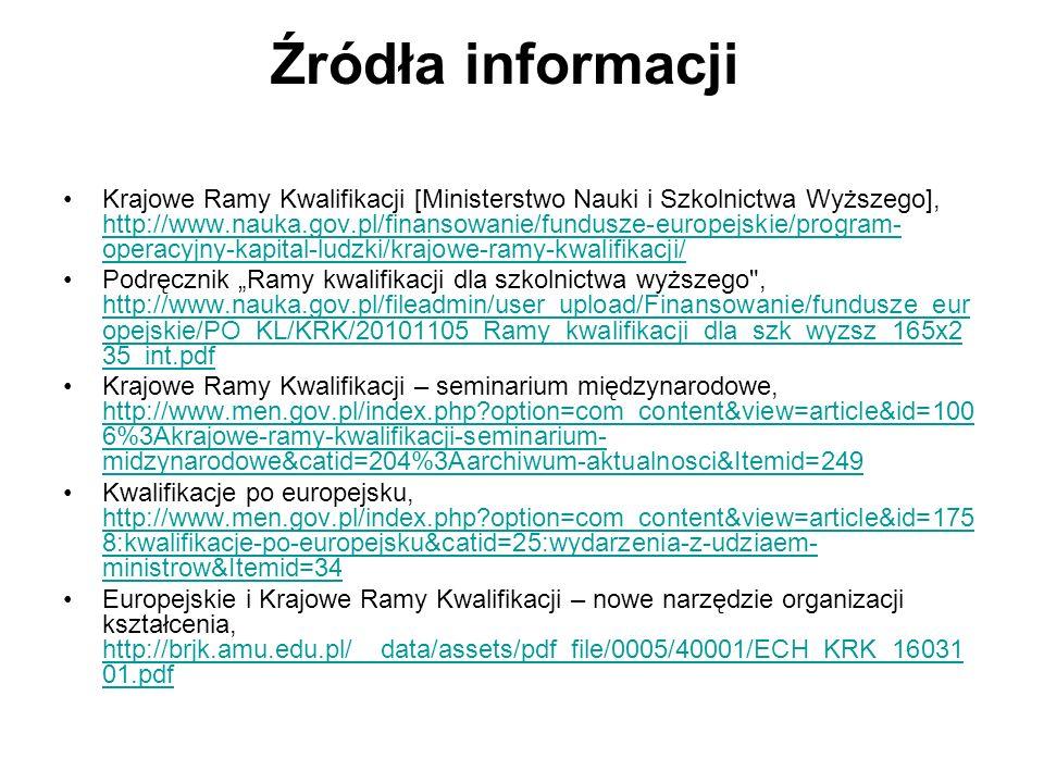"""Źródła informacji Krajowe Ramy Kwalifikacji [Ministerstwo Nauki i Szkolnictwa Wyższego], http://www.nauka.gov.pl/finansowanie/fundusze-europejskie/program- operacyjny-kapital-ludzki/krajowe-ramy-kwalifikacji/ http://www.nauka.gov.pl/finansowanie/fundusze-europejskie/program- operacyjny-kapital-ludzki/krajowe-ramy-kwalifikacji/ Podręcznik """"Ramy kwalifikacji dla szkolnictwa wyższego , http://www.nauka.gov.pl/fileadmin/user_upload/Finansowanie/fundusze_eur opejskie/PO_KL/KRK/20101105_Ramy_kwalifikacji_dla_szk_wyzsz_165x2 35_int.pdf http://www.nauka.gov.pl/fileadmin/user_upload/Finansowanie/fundusze_eur opejskie/PO_KL/KRK/20101105_Ramy_kwalifikacji_dla_szk_wyzsz_165x2 35_int.pdf Krajowe Ramy Kwalifikacji – seminarium międzynarodowe, http://www.men.gov.pl/index.php?option=com_content&view=article&id=100 6%3Akrajowe-ramy-kwalifikacji-seminarium- midzynarodowe&catid=204%3Aarchiwum-aktualnosci&Itemid=249 http://www.men.gov.pl/index.php?option=com_content&view=article&id=100 6%3Akrajowe-ramy-kwalifikacji-seminarium- midzynarodowe&catid=204%3Aarchiwum-aktualnosci&Itemid=249 Kwalifikacje po europejsku, http://www.men.gov.pl/index.php?option=com_content&view=article&id=175 8:kwalifikacje-po-europejsku&catid=25:wydarzenia-z-udziaem- ministrow&Itemid=34 http://www.men.gov.pl/index.php?option=com_content&view=article&id=175 8:kwalifikacje-po-europejsku&catid=25:wydarzenia-z-udziaem- ministrow&Itemid=34 Europejskie i Krajowe Ramy Kwalifikacji – nowe narzędzie organizacji kształcenia, http://brjk.amu.edu.pl/__data/assets/pdf_file/0005/40001/ECH_KRK_16031 01.pdf http://brjk.amu.edu.pl/__data/assets/pdf_file/0005/40001/ECH_KRK_16031 01.pdf"""