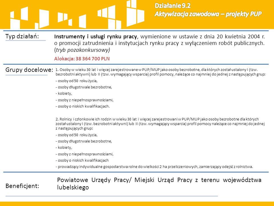 Typ działań: Instrumenty i usługi rynku pracy, wymienione w ustawie z dnia 20 kwietnia 2004 r.