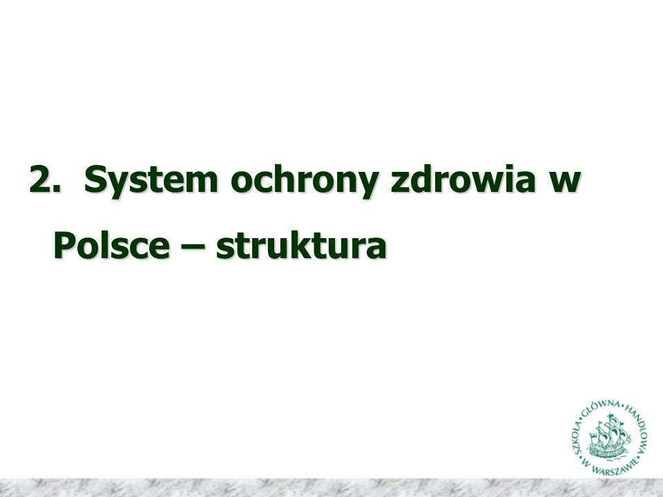 2. System ochrony zdrowia w Polsce – struktura