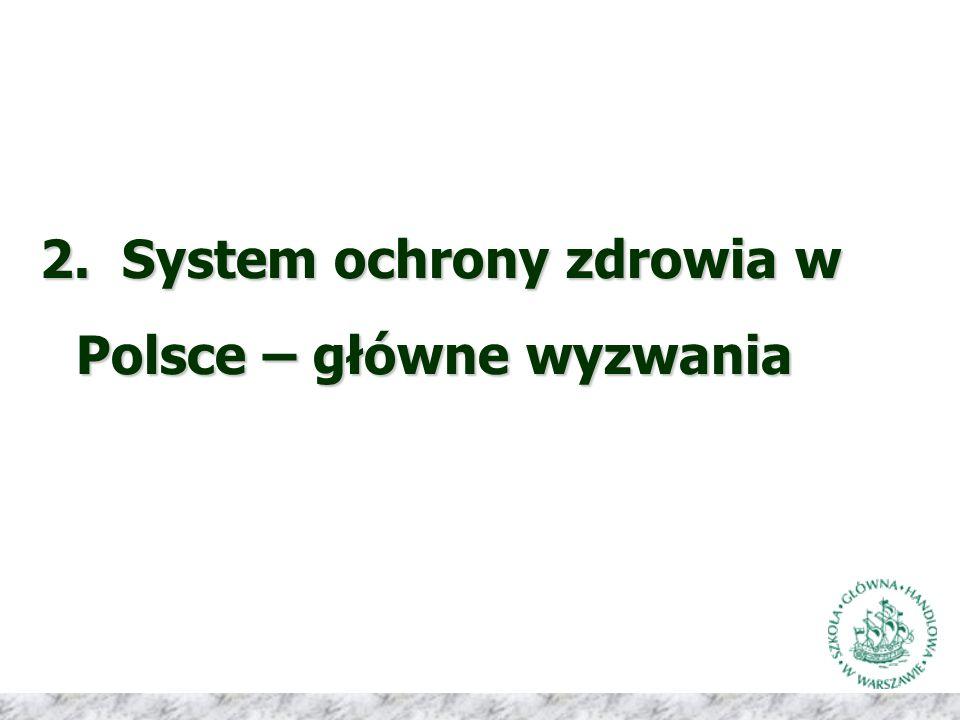 2. System ochrony zdrowia w Polsce – główne wyzwania