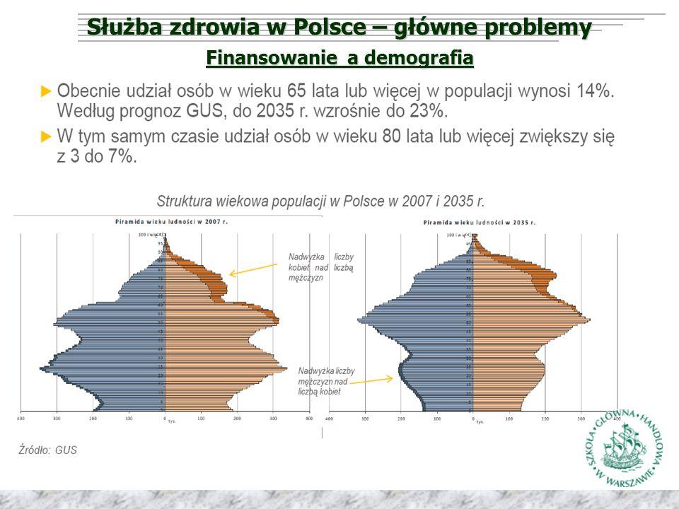 Służba zdrowia w Polsce – główne problemy Finansowanie a demografia