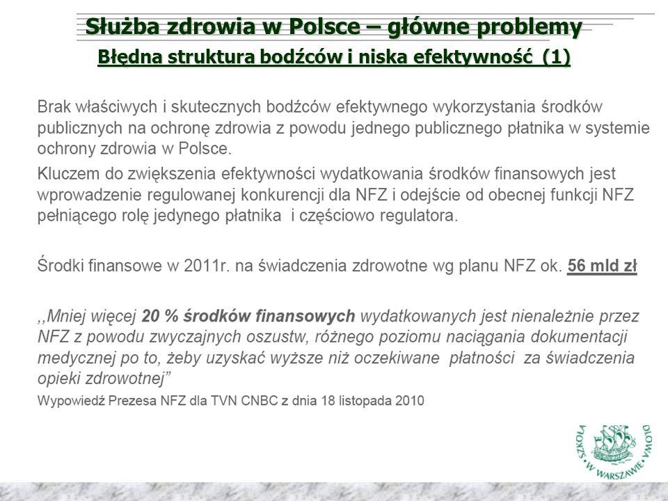 Służba zdrowia w Polsce – główne problemy Błędna struktura bodźców i niska efektywność (1)