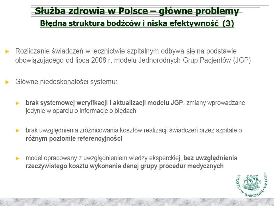 Służba zdrowia w Polsce – główne problemy Błędna struktura bodźców i niska efektywność (3)