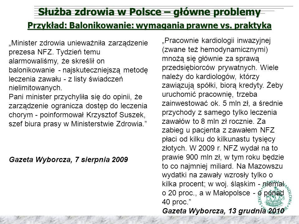 Służba zdrowia w Polsce – główne problemy Przykład: Balonikowanie: wymagania prawne vs.