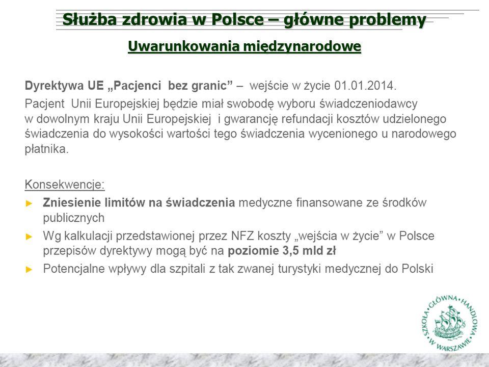 Służba zdrowia w Polsce – główne problemy Uwarunkowania międzynarodowe