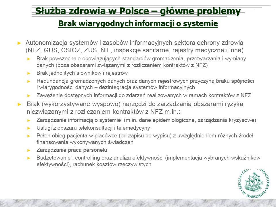 Służba zdrowia w Polsce – główne problemy Brak wiarygodnych informacji o systemie
