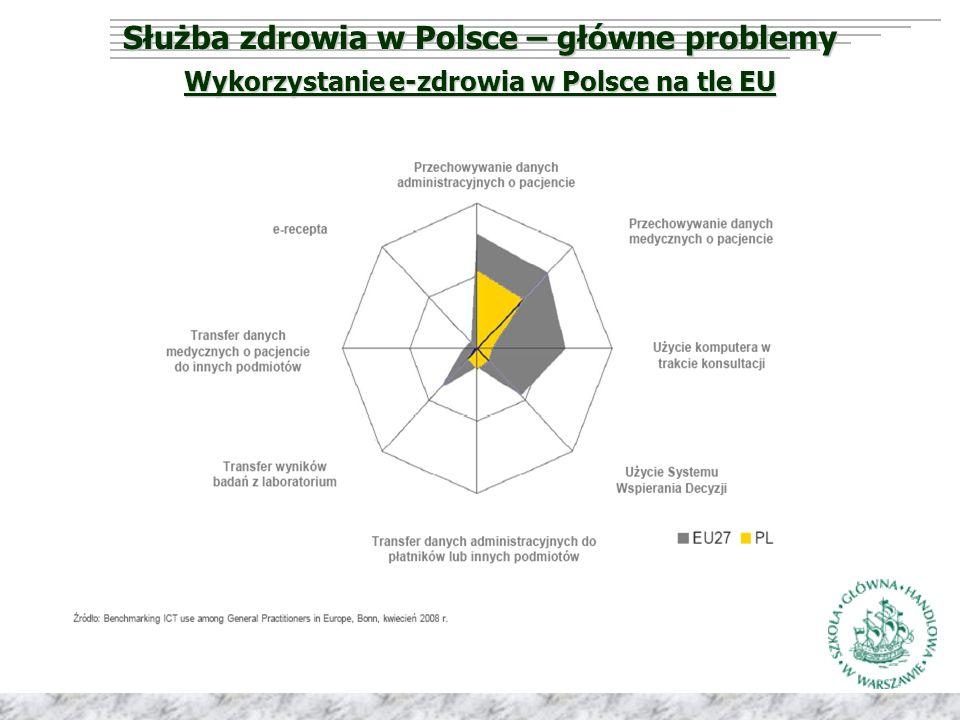 Służba zdrowia w Polsce – główne problemy Wykorzystanie e-zdrowia w Polsce na tle EU