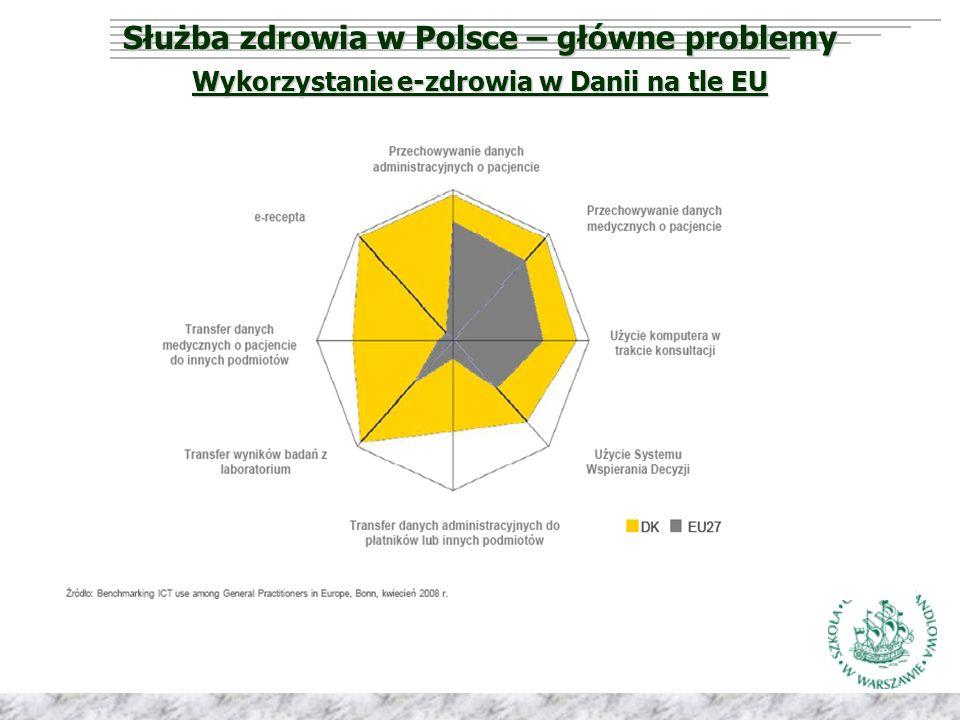 Służba zdrowia w Polsce – główne problemy Wykorzystanie e-zdrowia w Danii na tle EU