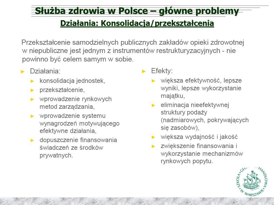 Służba zdrowia w Polsce – główne problemy Działania: Konsolidacja/przekształcenia