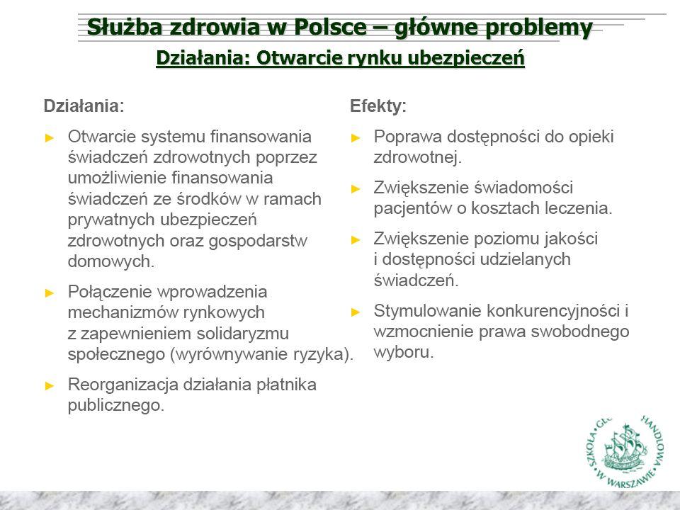 Służba zdrowia w Polsce – główne problemy Działania: Otwarcie rynku ubezpieczeń