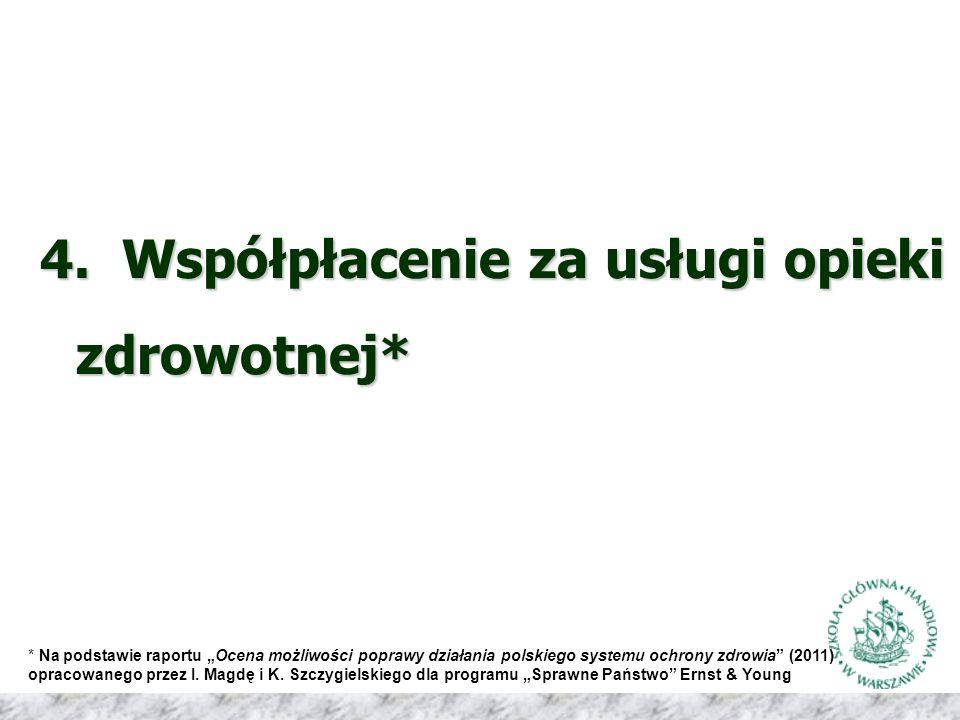 """4. Współpłacenie za usługi opieki zdrowotnej* * Na podstawie raportu """"Ocena możliwości poprawy działania polskiego systemu ochrony zdrowia"""" (2011) opr"""