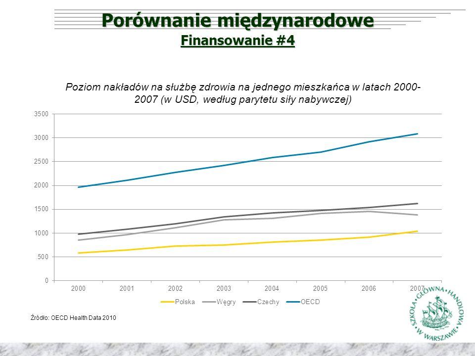 Porównanie międzynarodowe Źródło: OECD Health Data 2010 Poziom nakładów na służbę zdrowia na jednego mieszkańca w latach 2000- 2007 (w USD, według parytetu siły nabywczej) Finansowanie #4