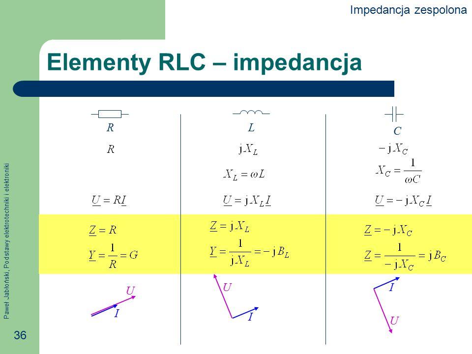 Paweł Jabłoński, Podstawy elektrotechniki i elektroniki 36 Elementy RLC – impedancja RL C I U I U I U Impedancja zespolona