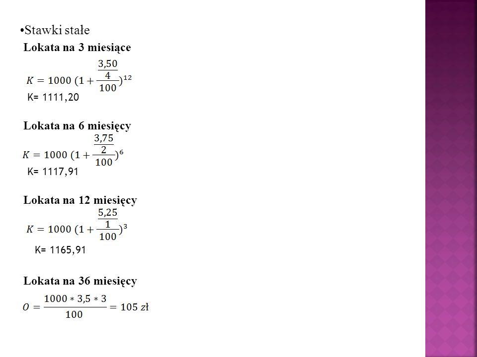 Stawki stałe Lokata na 3 miesiące K= 1111,20 Lokata na 6 miesięcy K= 1117,91 Lokata na 12 miesięcy K= 1165,91 Lokata na 36 miesięcy